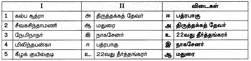 Samacheer Kalvi 7th Social Science Guide Term 3 History Chapter 3 தமிழகத்தில் சமணம், பௌத்தம், ஆசீவகத் தத்துவங்கள் 2