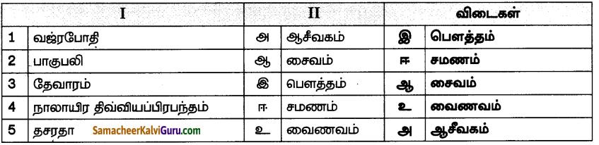 Samacheer Kalvi 7th Social Science Guide Term 3 History Chapter 3 தமிழகத்தில் சமணம், பௌத்தம், ஆசீவகத் தத்துவங்கள் 3